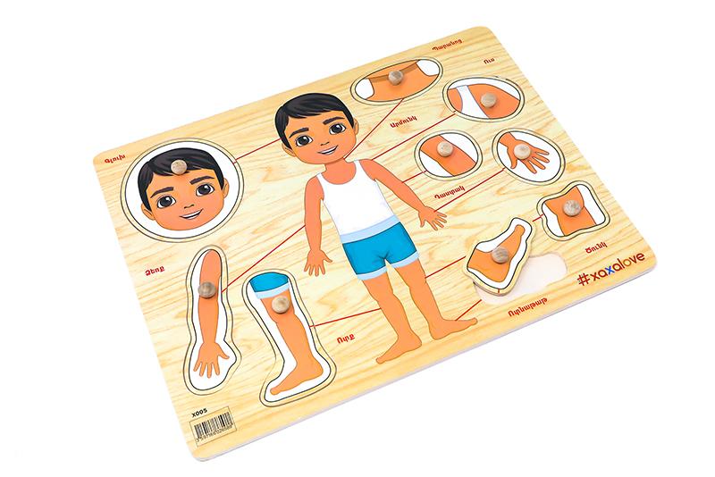 доска части тела